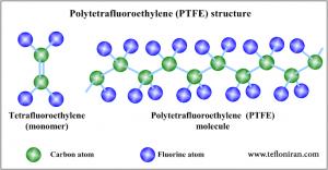 ساختار مولکولی تفلون PTFE چیست